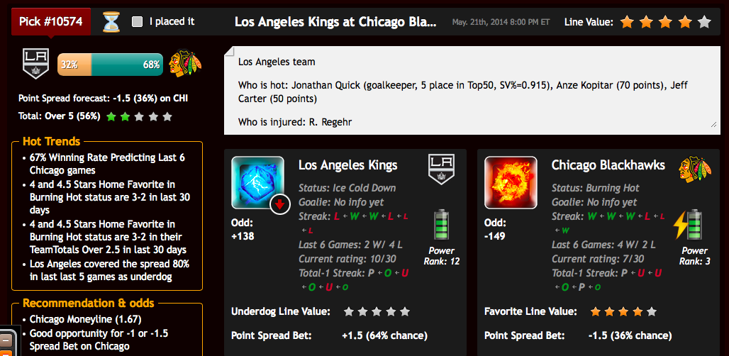LA Kings visitan a Chicago Blackhawks