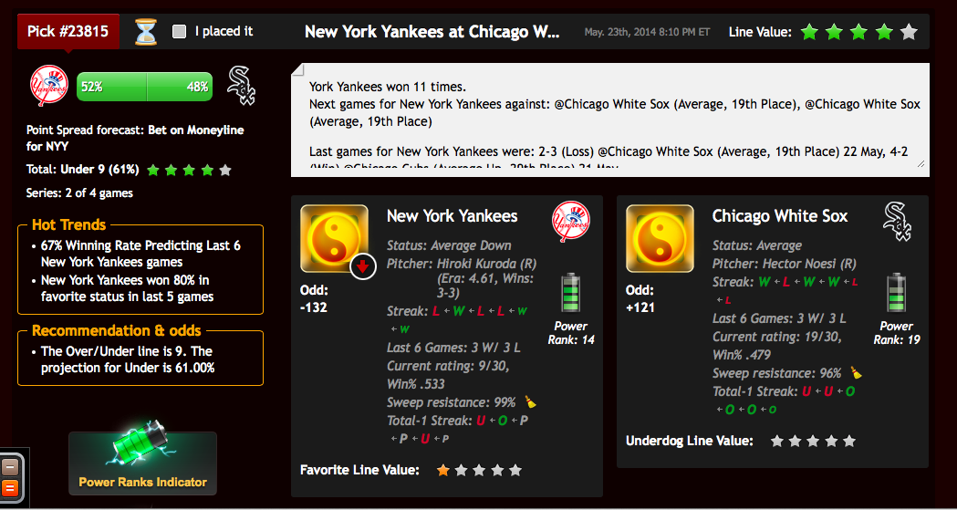 New York Yankees visitan a Chicago White Sox