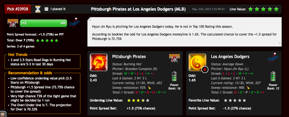 Pittsburgh Pirates visitan a LA Dodgers