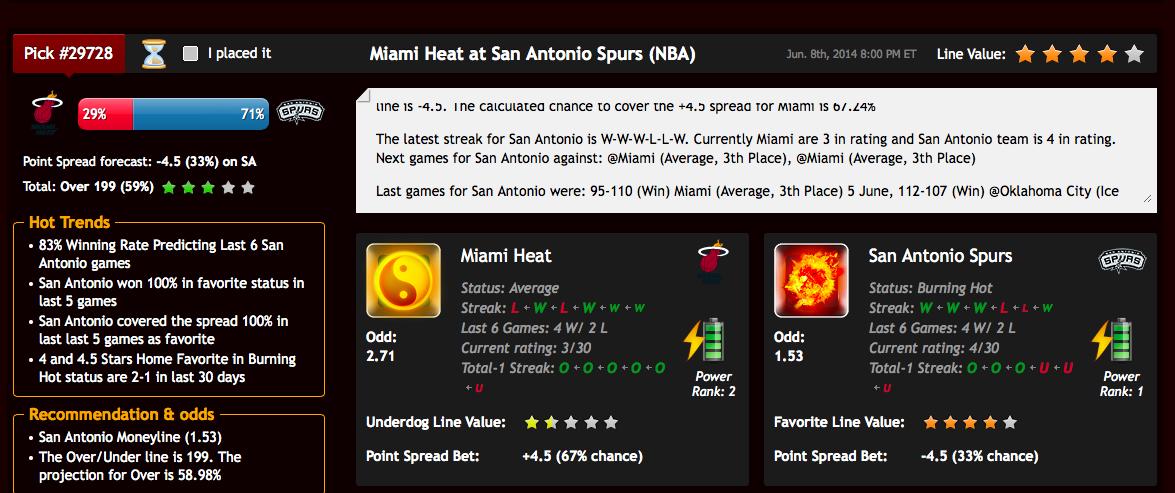 Predicciones del campeonato NBA