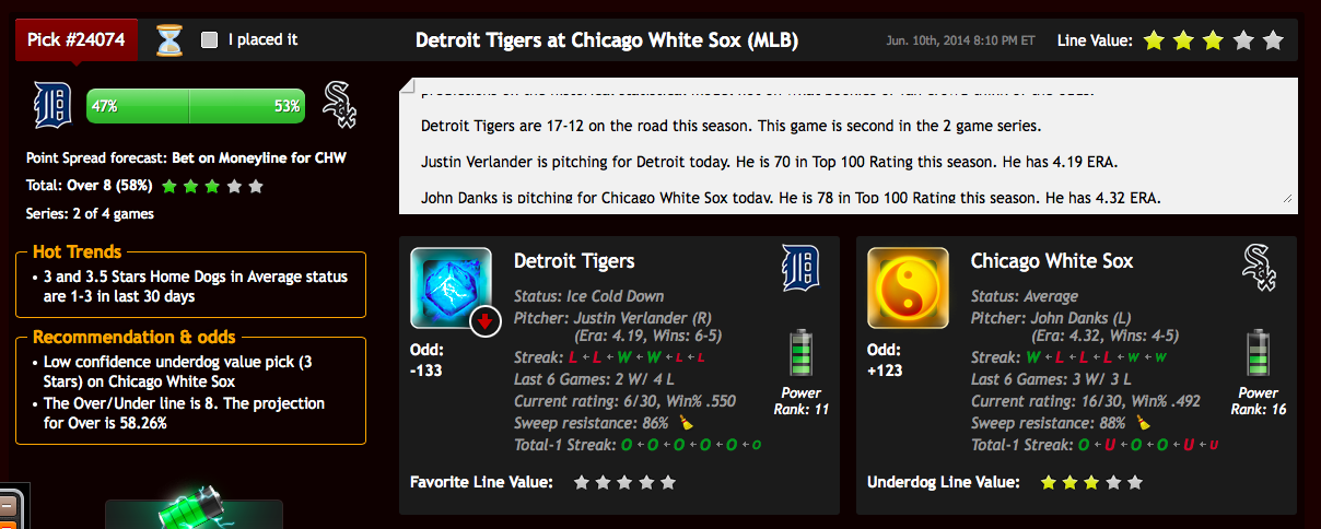 Detroit Tigers visitan a Chicago White Sox