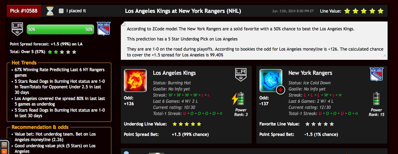 Predicciones de la final de la Copa Stanley