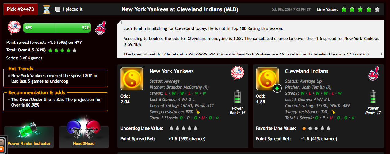 Predicciones MLB