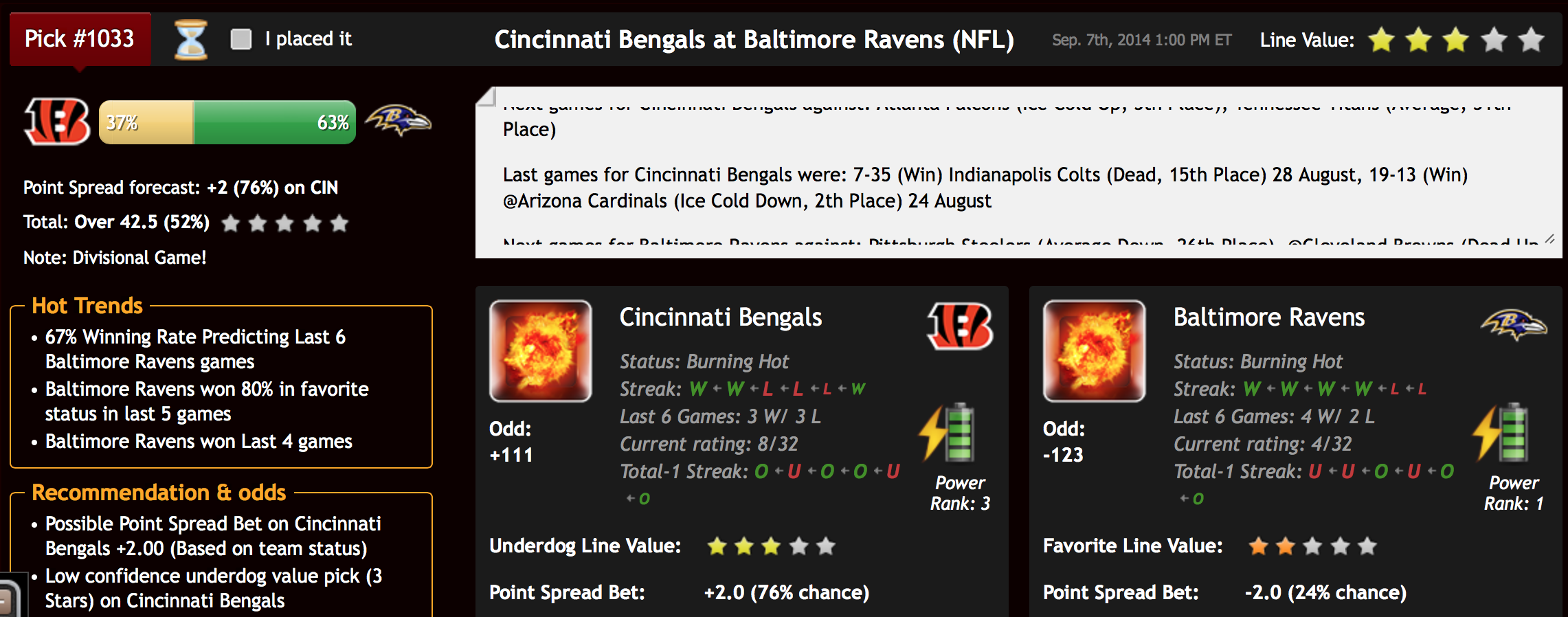 Predicciones NFL,