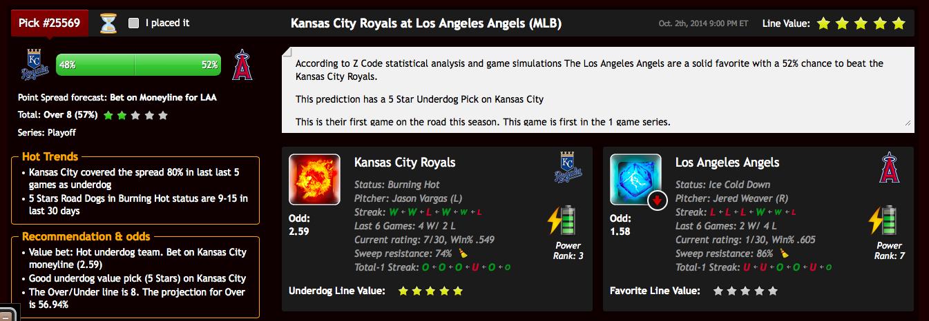 Predicciones del playoff MLB
