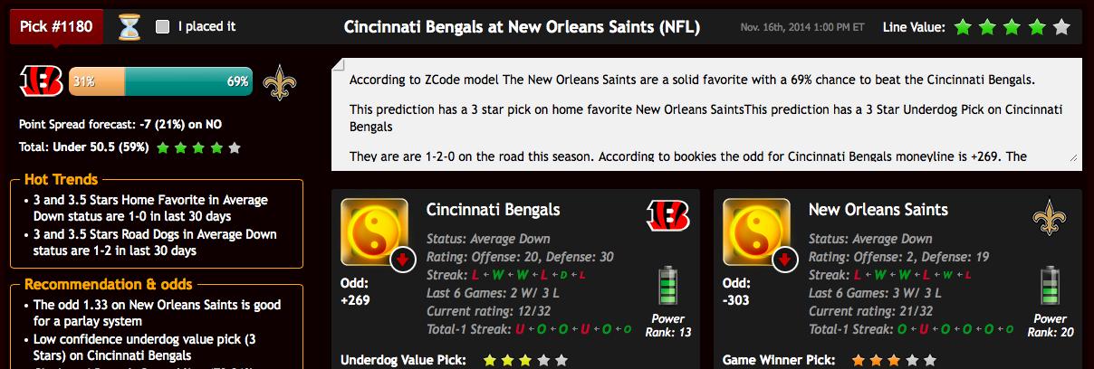 Predicciones NFL