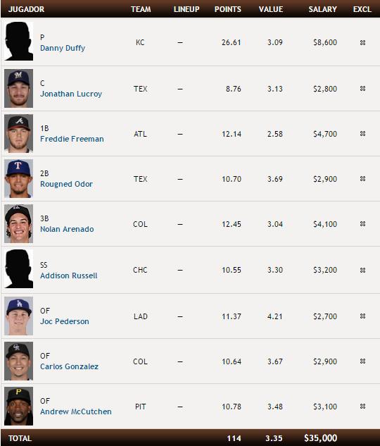 Lineup for MLB