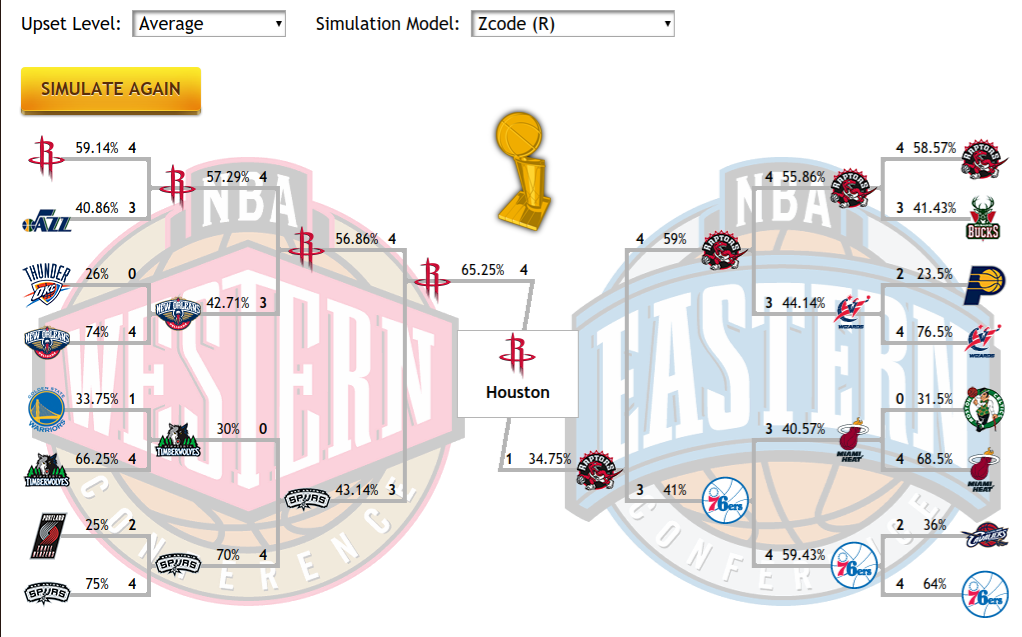 NBA Playoffs: Which team will win the NBA Finals? | NFL ...