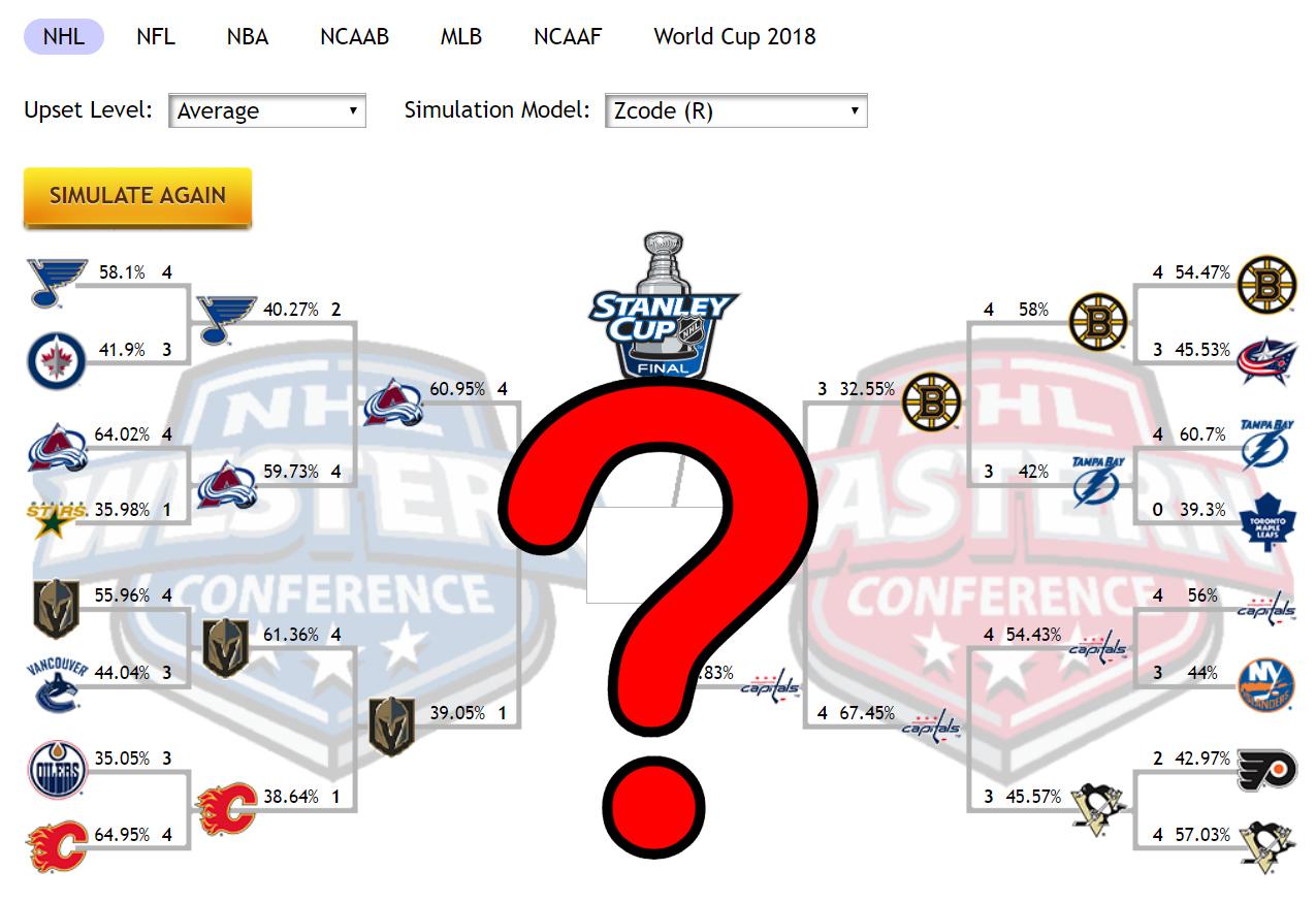 nhl_playoffs