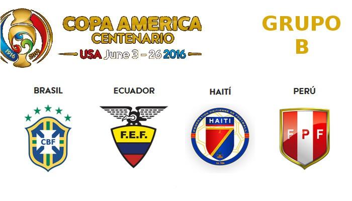 Pronósticos Copa América
