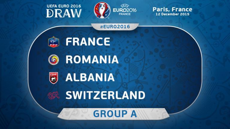 Pronósticos Deportivos Eurocopa 2016