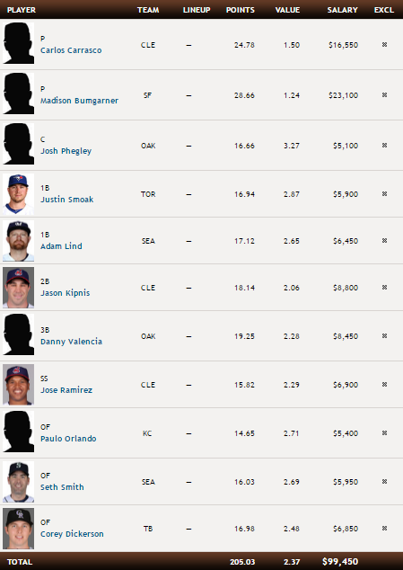 MLB Fantasy