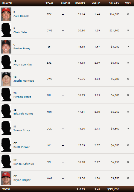 MLB Fantasy Sports