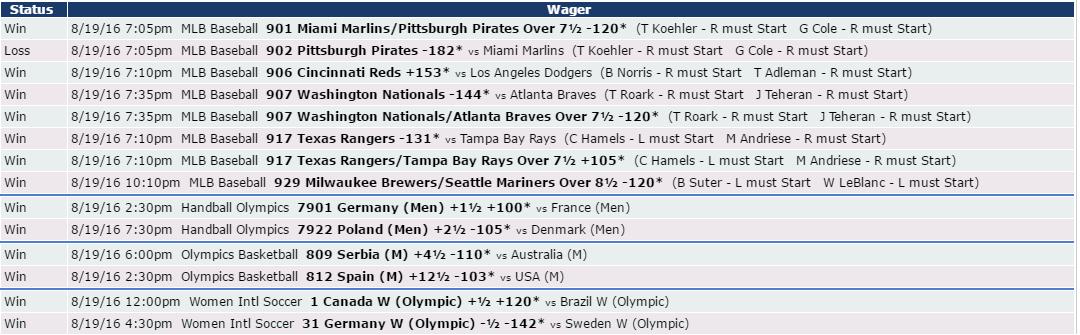 predicciones deportivas de Zcode