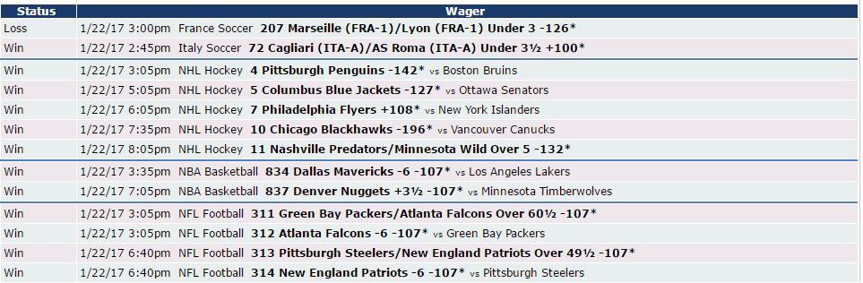 predicciones deportivas
